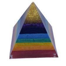 Marie christine mancini pyramide energetique